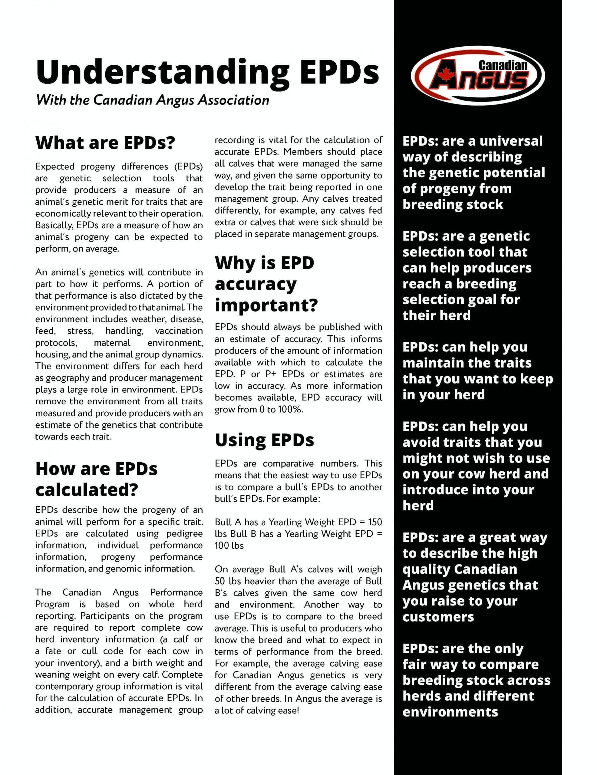 Understanding EPDs