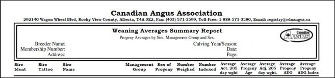 Weaning Averages